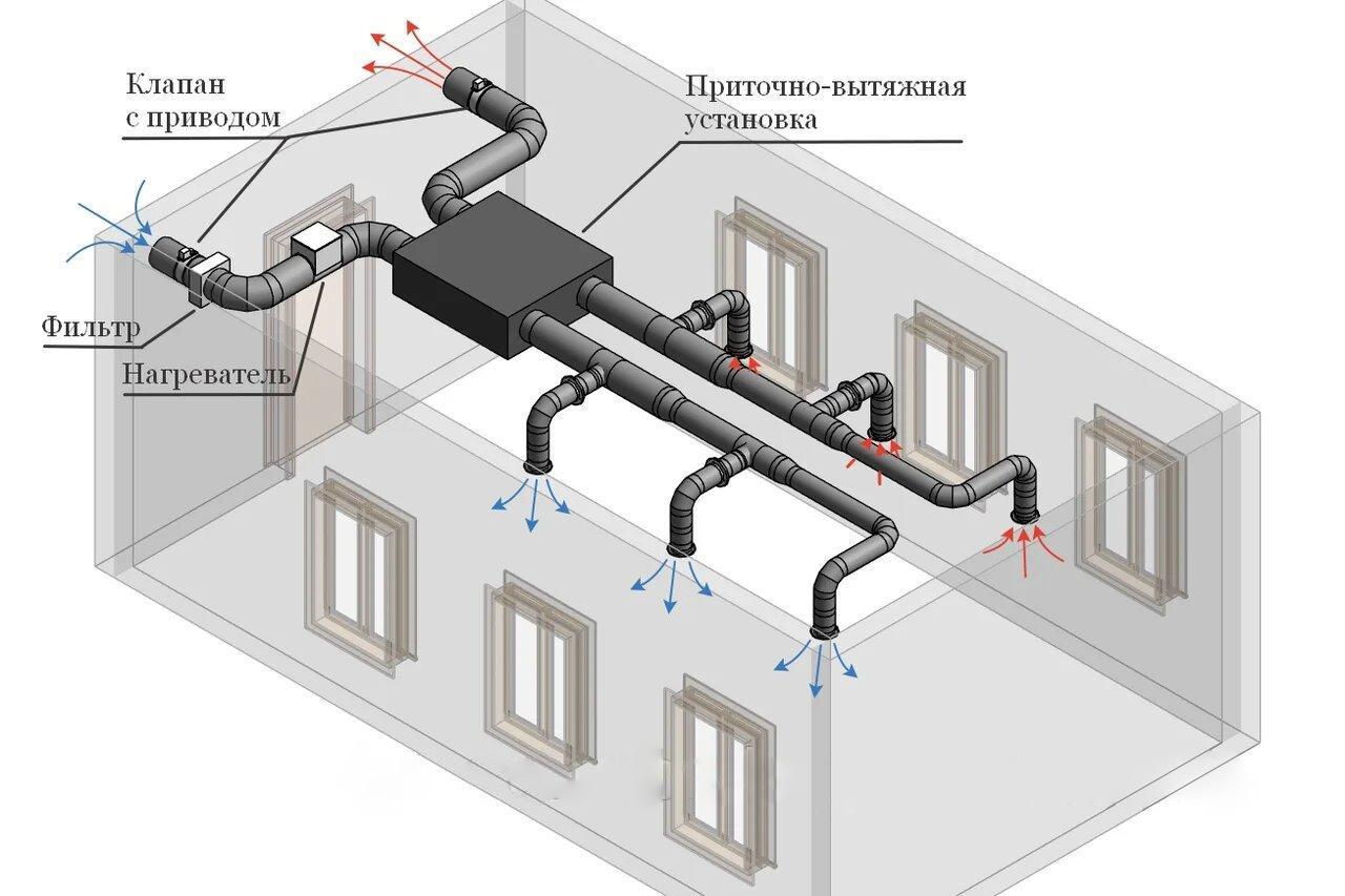 Бактерицидний Опромінювач безозоновий для вентиляційних установок (Antibact Air Fan 18W)
